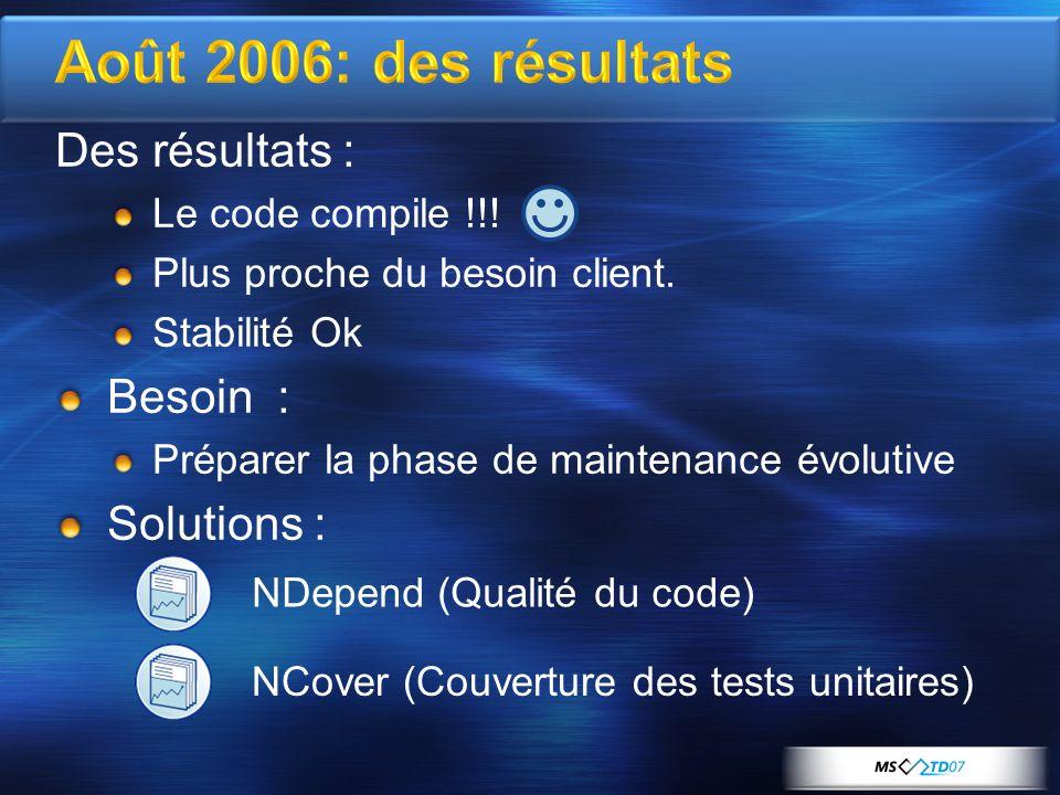 Août 2006: des résultats Des résultats : Le code compile !!.