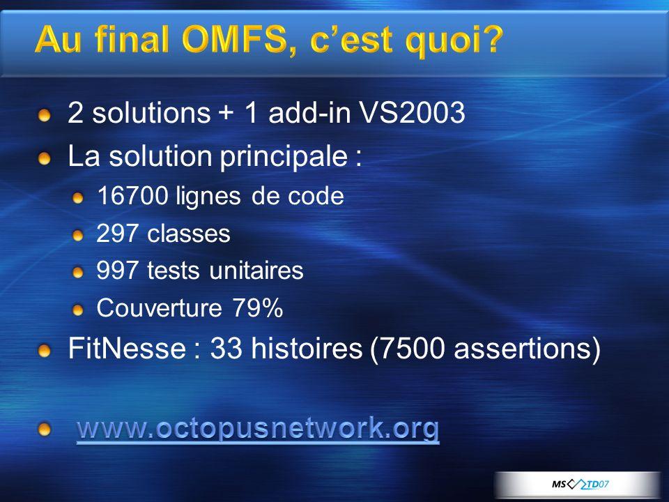 Au final OMFS, cest quoi.