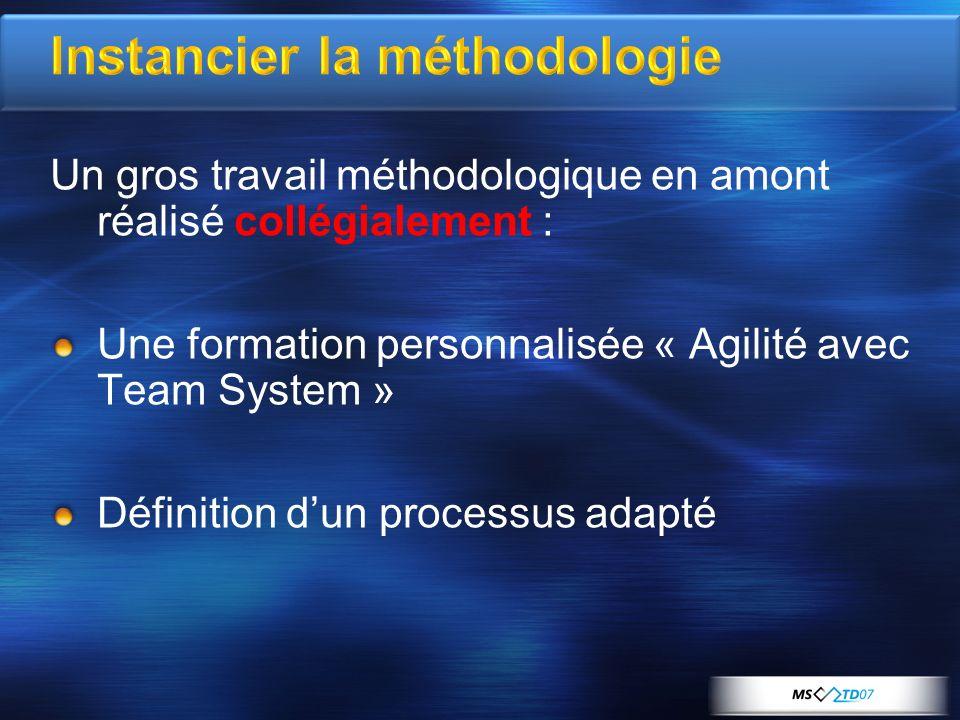 Instancier la méthodologie Un gros travail méthodologique en amont réalisé collégialement : Une formation personnalisée « Agilité avec Team System » Définition dun processus adapté