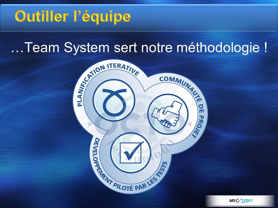 Outiller léquipe …Team System sert notre méthodologie !
