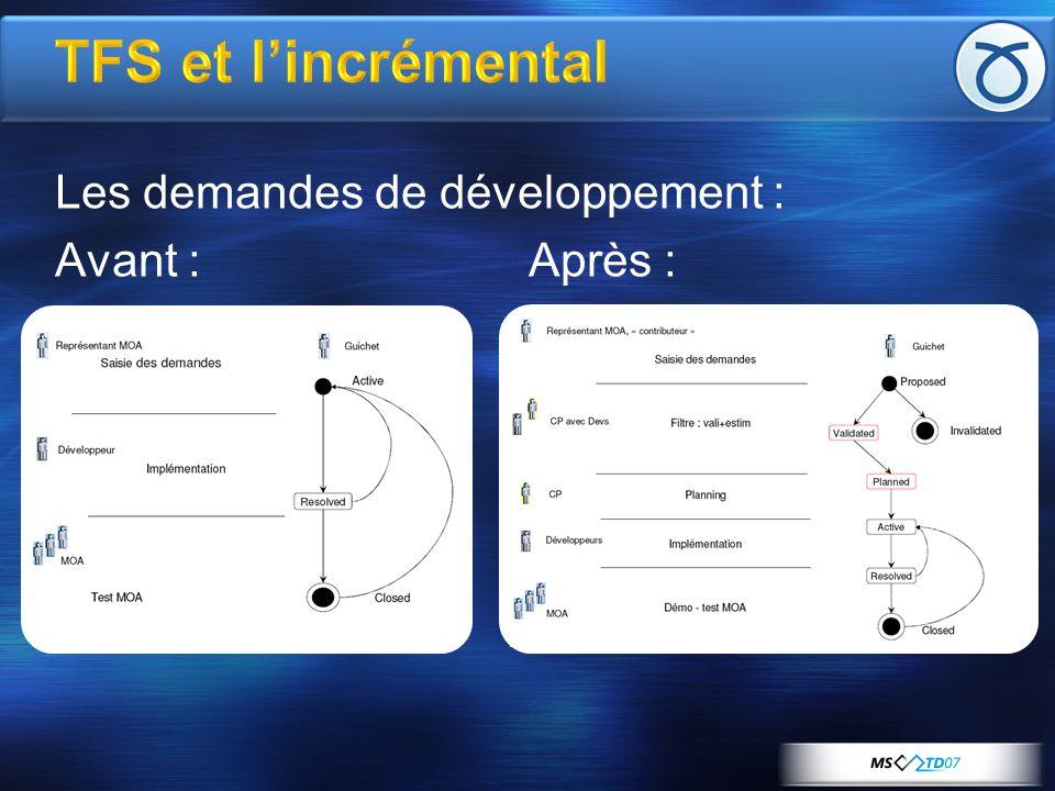 TFS et lincrémental Les demandes de développement : Avant : Après :