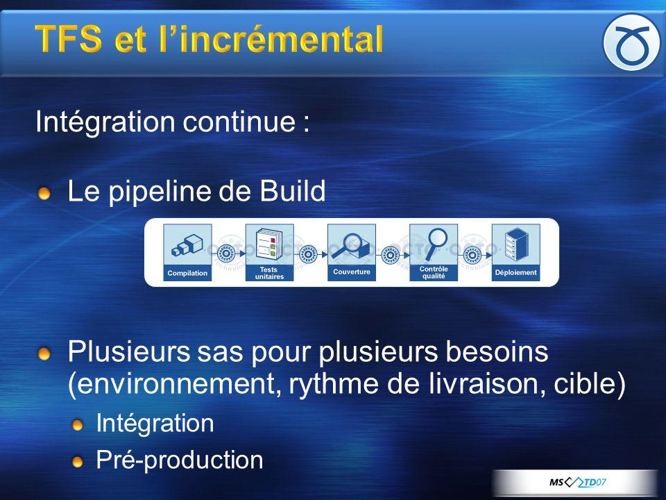 TFS et lincrémental Intégration continue : Le pipeline de Build Plusieurs sas pour plusieurs besoins (environnement, rythme de livraison, cible) Intégration Pré-production