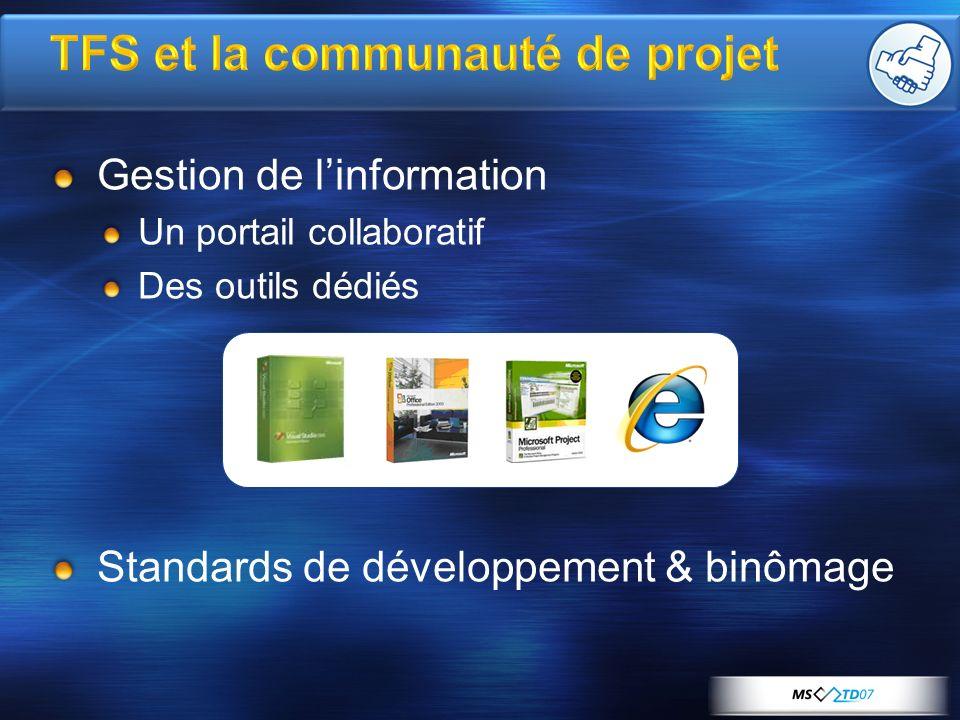 TFS et la communauté de projet Gestion de linformation Un portail collaboratif Des outils dédiés Standards de développement & binômage