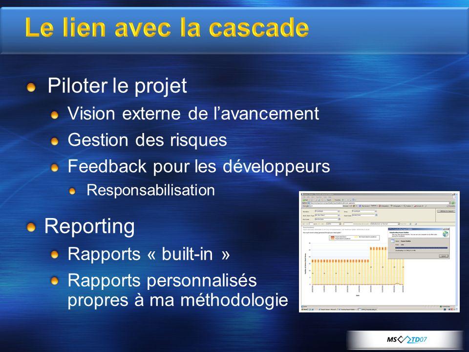 Le lien avec la cascade Piloter le projet Vision externe de lavancement Gestion des risques Feedback pour les développeurs Responsabilisation Reporting Rapports « built-in » Rapports personnalisés propres à ma méthodologie