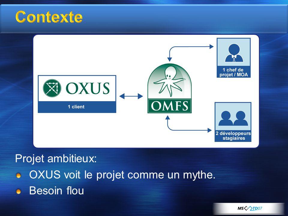 Contexte Projet ambitieux: OXUS voit le projet comme un mythe. Besoin flou