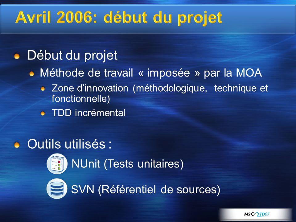 Avril 2006: début du projet Début du projet Méthode de travail « imposée » par la MOA Zone dinnovation (méthodologique, technique et fonctionnelle) TDD incrémental Outils utilisés : NUnit (Tests unitaires) SVN (Référentiel de sources)
