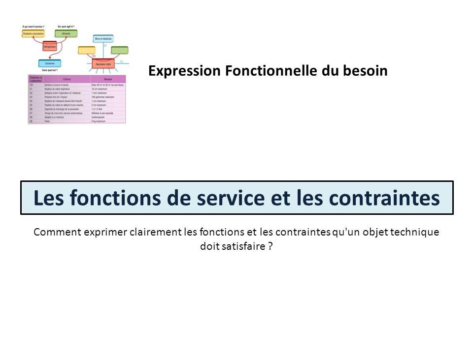Les fonctions de service et les contraintes Expression Fonctionnelle du besoin Comment exprimer clairement les fonctions et les contraintes qu'un obje