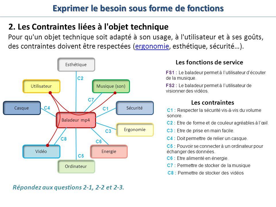 2. Les Contraintes liées à l'objet technique Pour qu'un objet technique soit adapté à son usage, à l'utilisateur et à ses goûts, des contraintes doive