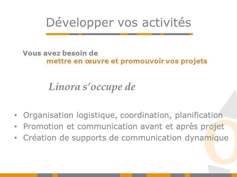 Développer vos activités Organisation logistique, coordination, planification Promotion et communication avant et après projet Création de supports de