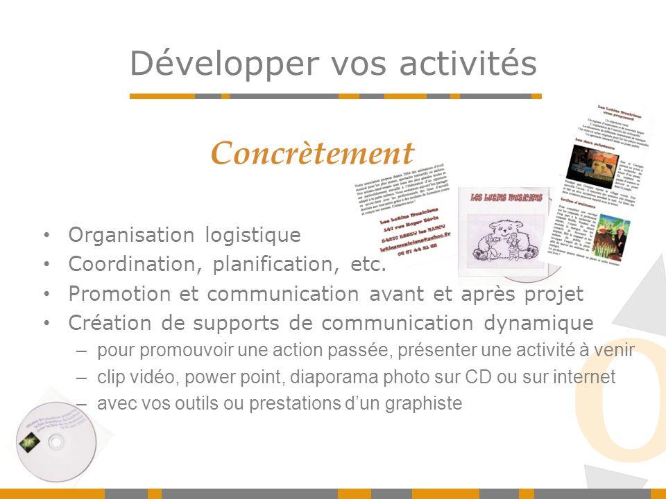 Développer vos activités Concrètement Organisation logistique Coordination, planification, etc. Promotion et communication avant et après projet Créat