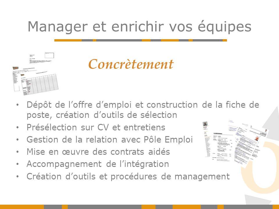 Manager et enrichir vos équipes Dépôt de loffre demploi et construction de la fiche de poste, création doutils de sélection Présélection sur CV et ent