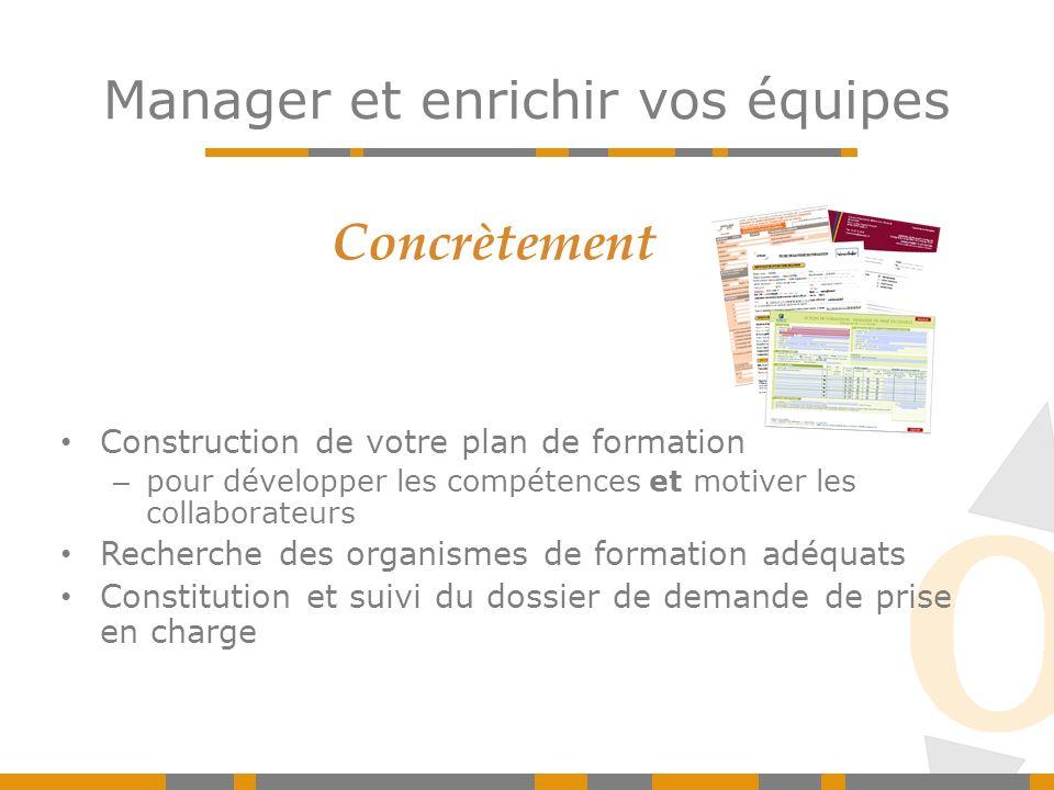 Manager et enrichir vos équipes Construction de votre plan de formation – pour développer les compétences et motiver les collaborateurs Recherche des