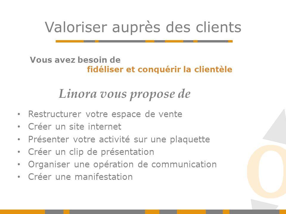 Valoriser auprès des clients Restructurer votre espace de vente Créer un site internet Présenter votre activité sur une plaquette Créer un clip de pré
