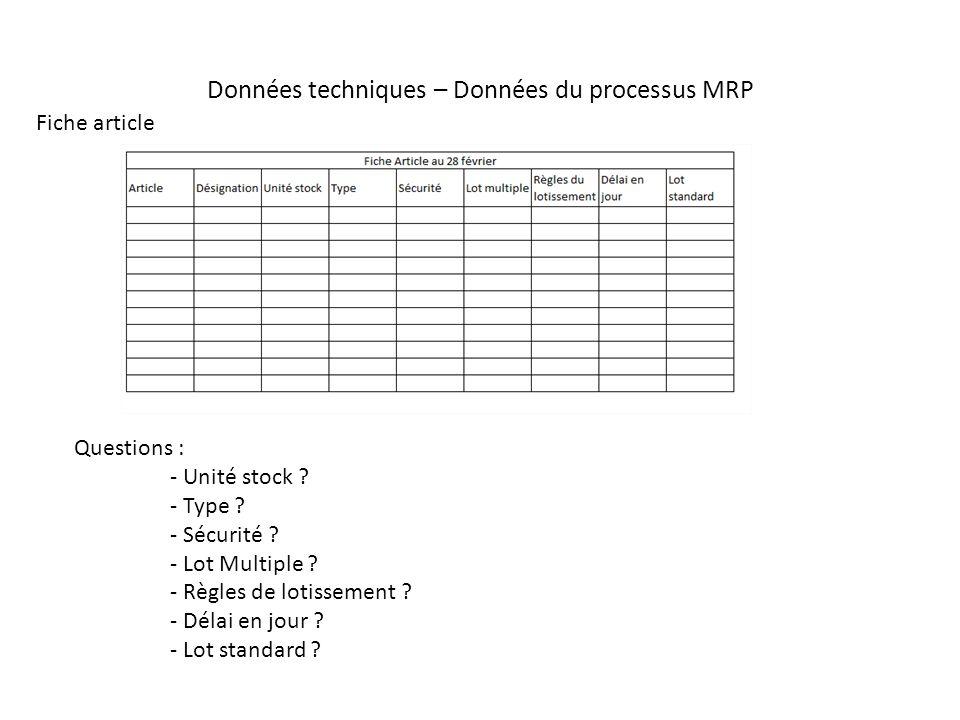 Données techniques – Données du processus MRP Fiche article Questions : - Unité stock .