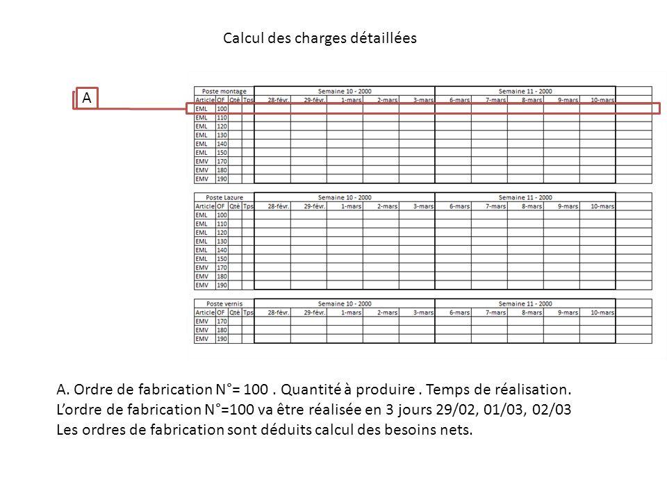 Calcul des charges détaillées A A.Ordre de fabrication N°= 100.
