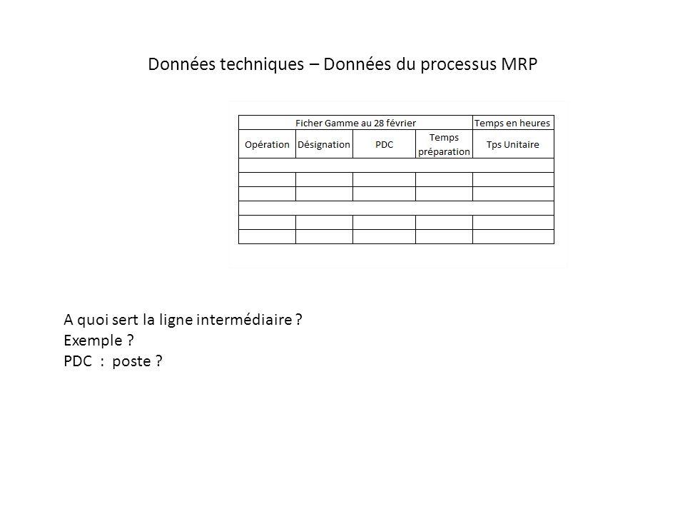Données techniques – Données du processus MRP A quoi sert la ligne intermédiaire .