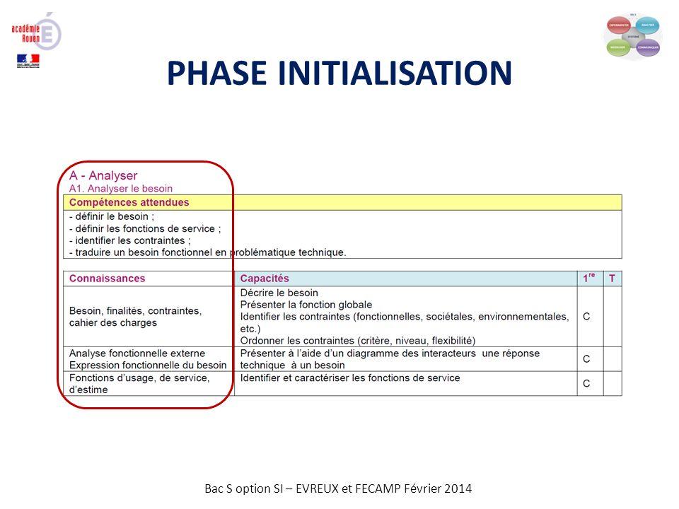 Bac S option SI – EVREUX et FECAMP Février 2014 PHASE INITIALISATION