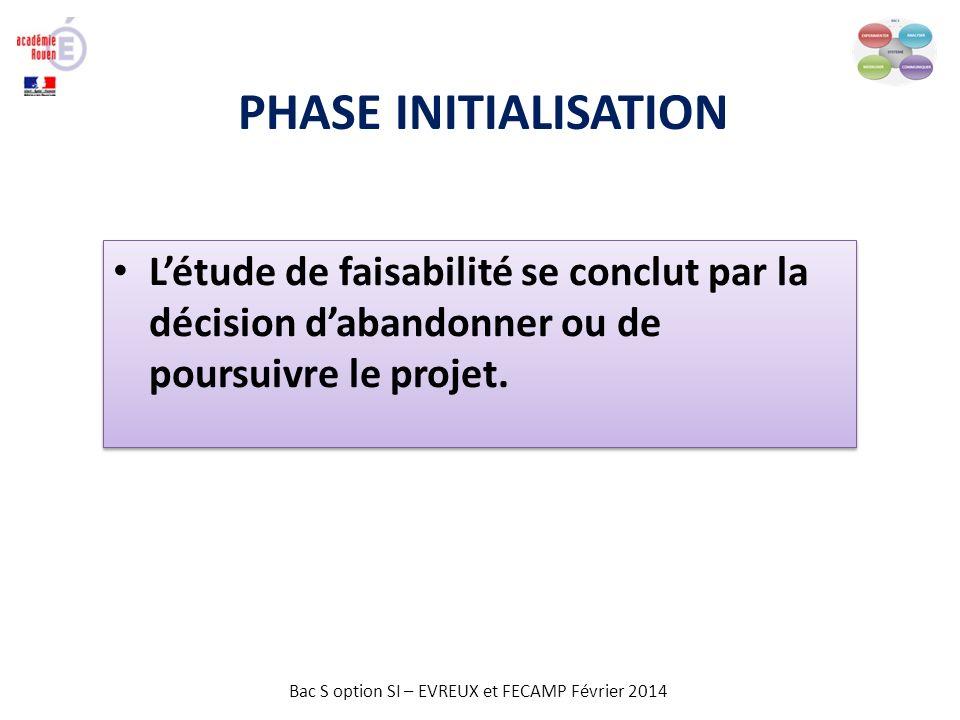 Bac S option SI – EVREUX et FECAMP Février 2014 PHASE INITIALISATION Létude de faisabilité se conclut par la décision dabandonner ou de poursuivre le