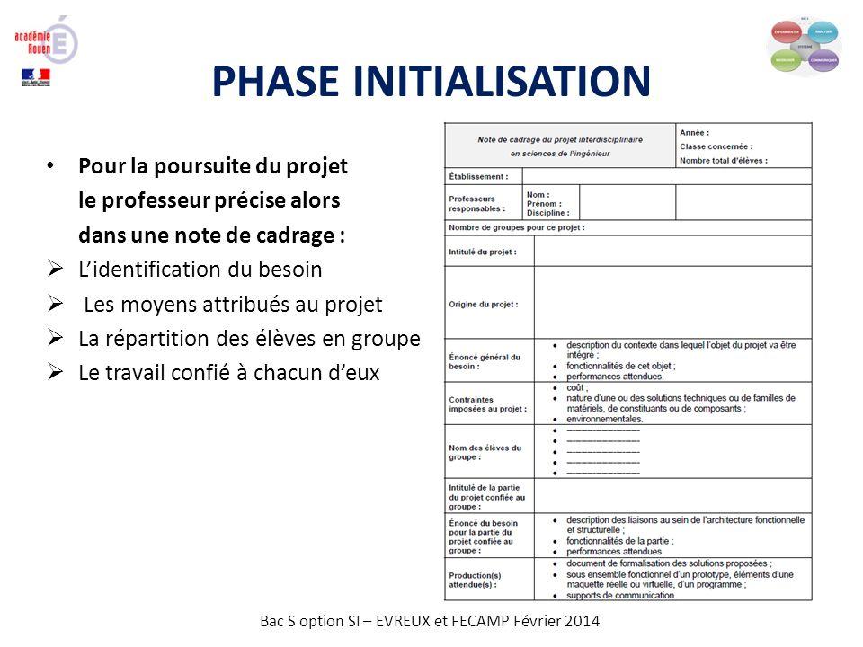 Bac S option SI – EVREUX et FECAMP Février 2014 PHASE INITIALISATION Pour la poursuite du projet le professeur précise alors dans une note de cadrage