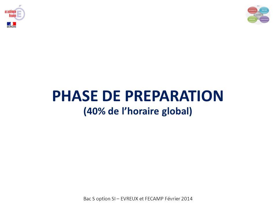 Bac S option SI – EVREUX et FECAMP Février 2014 PHASE DE PREPARATION (40% de lhoraire global)
