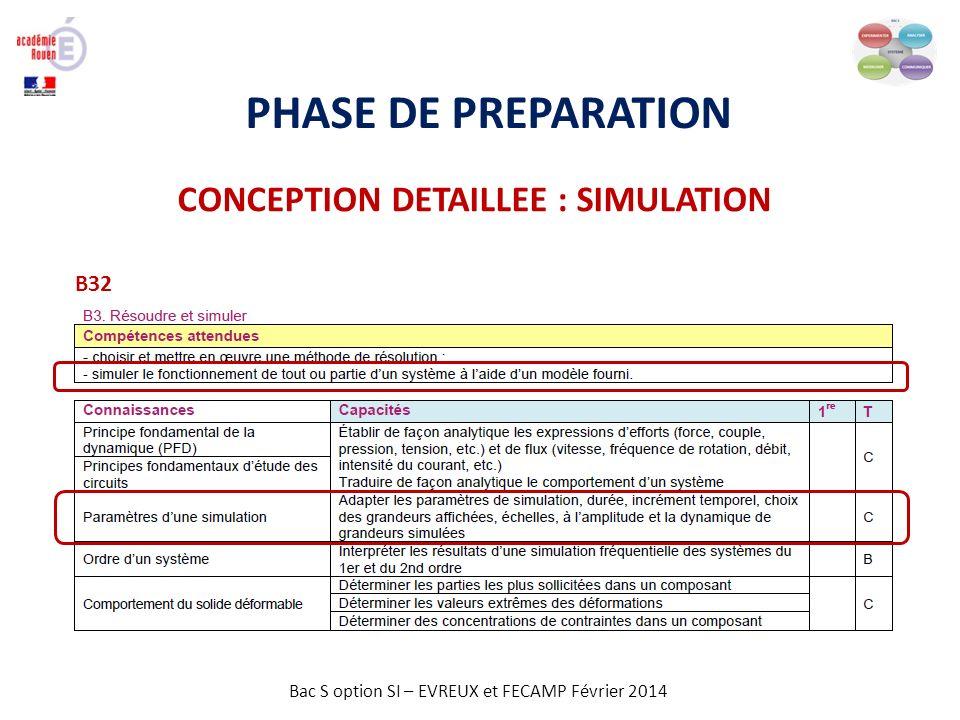 Bac S option SI – EVREUX et FECAMP Février 2014 PHASE DE PREPARATION CONCEPTION DETAILLEE : SIMULATION B32