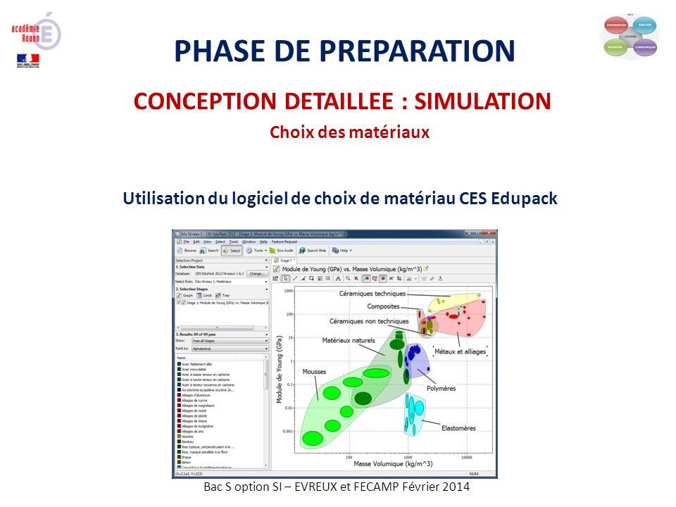 Bac S option SI – EVREUX et FECAMP Février 2014 PHASE DE PREPARATION Utilisation du logiciel de choix de matériau CES Edupack CONCEPTION DETAILLEE : S