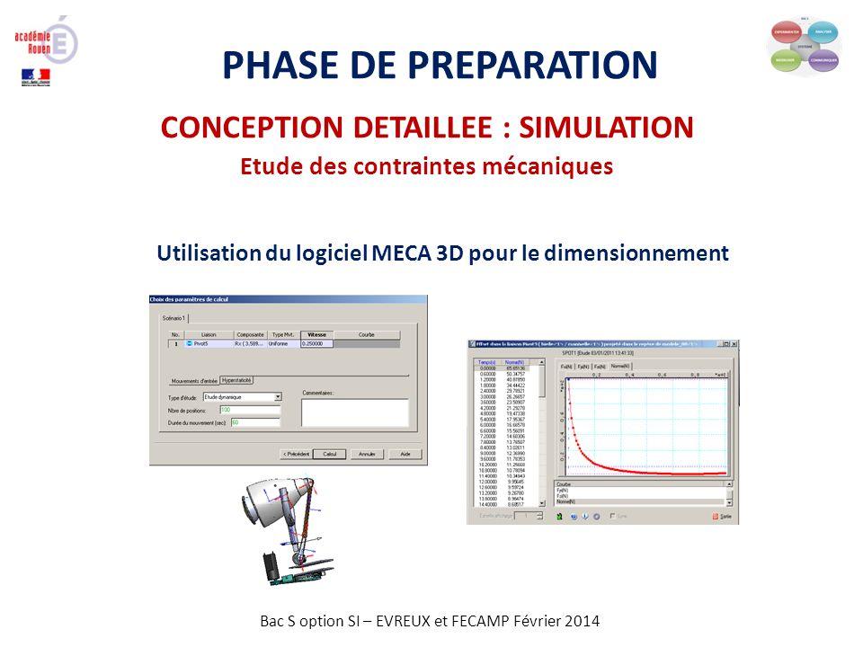 Bac S option SI – EVREUX et FECAMP Février 2014 PHASE DE PREPARATION Utilisation du logiciel MECA 3D pour le dimensionnement CONCEPTION DETAILLEE : SI