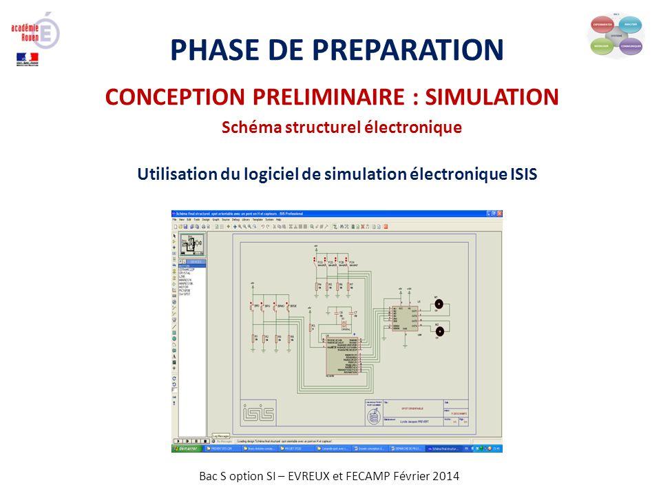 Bac S option SI – EVREUX et FECAMP Février 2014 PHASE DE PREPARATION Utilisation du logiciel de simulation électronique ISIS CONCEPTION PRELIMINAIRE :