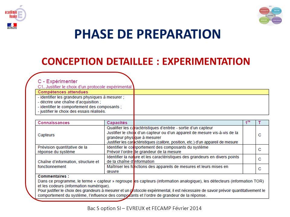 Bac S option SI – EVREUX et FECAMP Février 2014 PHASE DE PREPARATION CONCEPTION DETAILLEE : EXPERIMENTATION