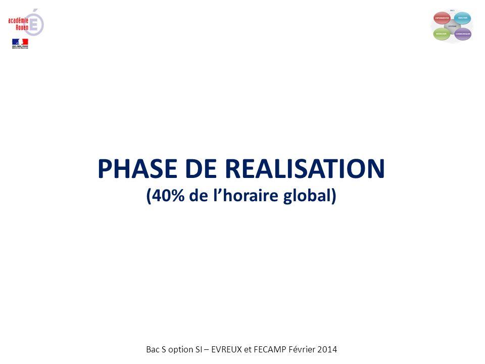 Bac S option SI – EVREUX et FECAMP Février 2014 PHASE DE REALISATION (40% de lhoraire global)
