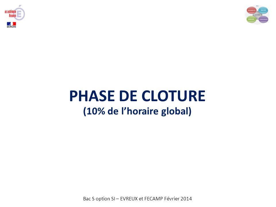 Bac S option SI – EVREUX et FECAMP Février 2014 PHASE DE CLOTURE (10% de lhoraire global)