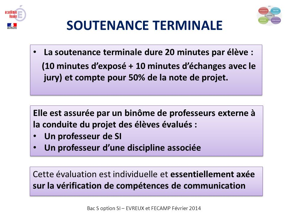 Bac S option SI – EVREUX et FECAMP Février 2014 SOUTENANCE TERMINALE La soutenance terminale dure 20 minutes par élève : (10 minutes dexposé + 10 minu