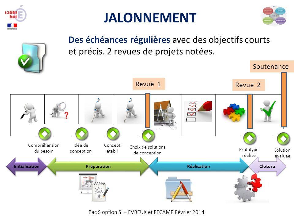 Bac S option SI – EVREUX et FECAMP Février 2014 JALONNEMENT Des échéances régulières avec des objectifs courts et précis. 2 revues de projets notées.