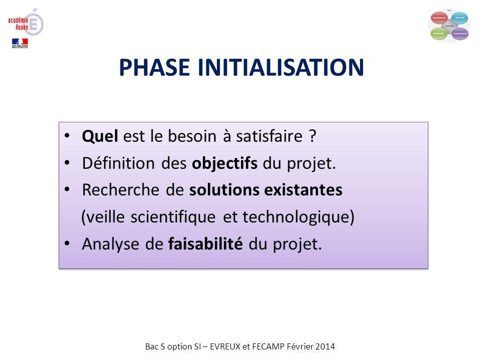 Bac S option SI – EVREUX et FECAMP Février 2014 PHASE INITIALISATION Quel est le besoin à satisfaire ? Définition des objectifs du projet. Recherche d