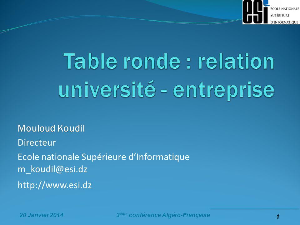 1 3 ème conférence Algéro-Française20 Janvier 2014 Mouloud Koudil Directeur Ecole nationale Supérieure dInformatique m_koudil@esi.dz http://www.esi.dz