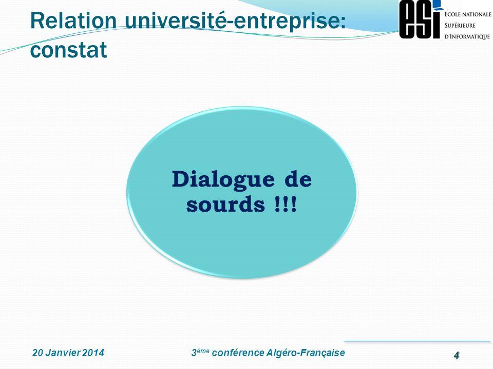 4 3 ème conférence Algéro-Française20 Janvier 2014 Dialogue de sourds !!! Relation université-entreprise: constat
