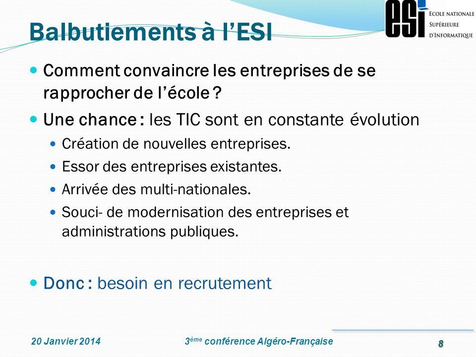 9 3 ème conférence Algéro-Française20 Janvier 2014 Première phase: Profiter du besoin en recrutement Convaincre les entreprises dapprendre à connaitre les étudiants avant de les recruter: Stage technicien durant la troisième année (2 mois).