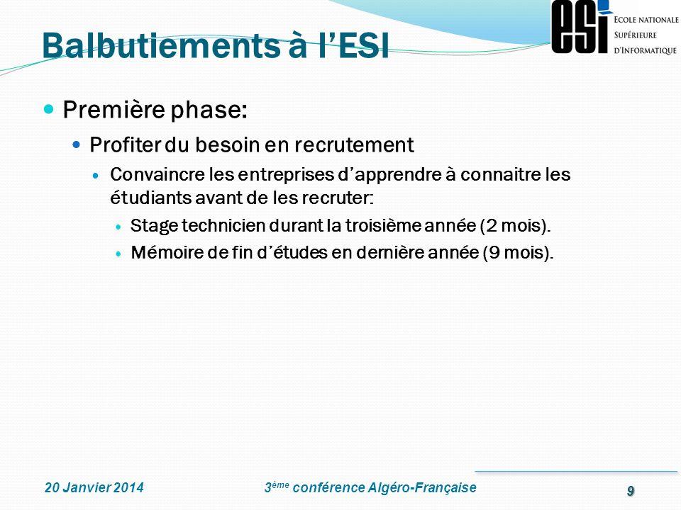 10 3 ème conférence Algéro-Française20 Janvier 2014 Deuxième phase: Cibler les entreprises ayant des thématiques communes Organiser deux rencontres bilatérales La première à lESI, où les laboratoires sont invités à présenter leur savoir-faire.