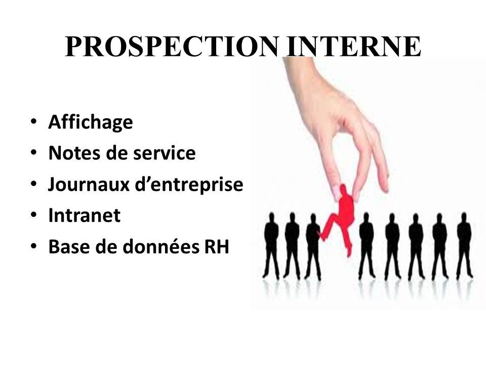 PROSPECTION INTERNE Affichage Notes de service Journaux dentreprise Intranet Base de données RH