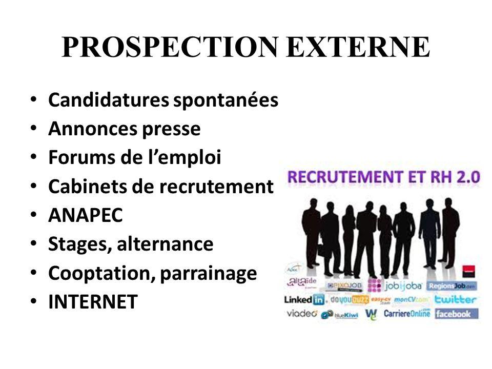 PROSPECTION EXTERNE Candidatures spontanées Annonces presse Forums de lemploi Cabinets de recrutement ANAPEC Stages, alternance Cooptation, parrainage INTERNET
