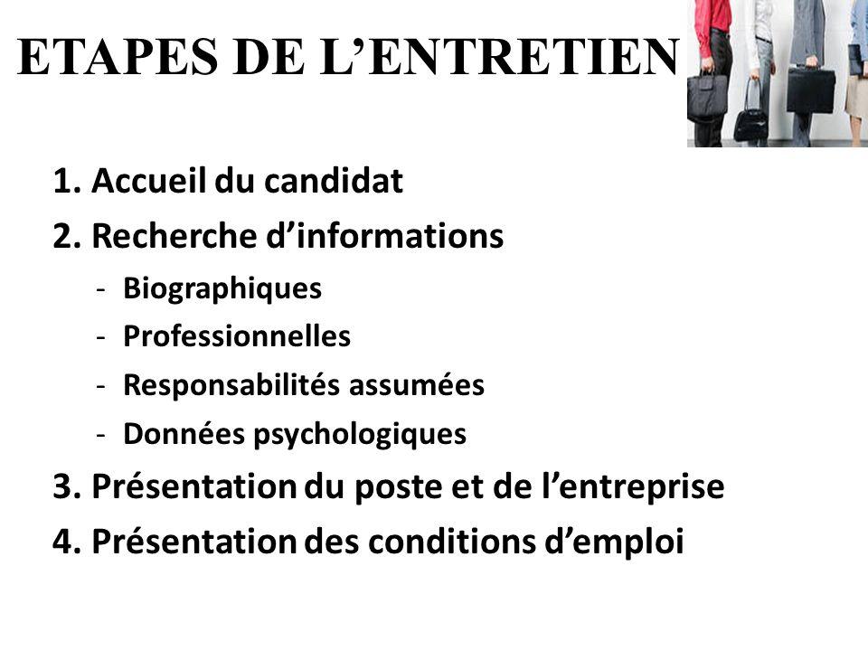 ETAPES DE LENTRETIEN 1.Accueil du candidat 2.