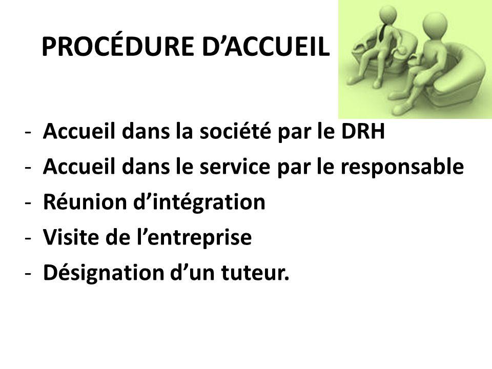 PROCÉDURE DACCUEIL -Accueil dans la société par le DRH -Accueil dans le service par le responsable -Réunion dintégration -Visite de lentreprise -Désignation dun tuteur.