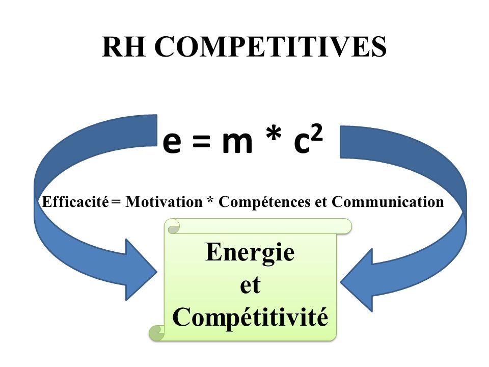 RH COMPETITIVES e = m * c 2 Efficacité = Motivation * Compétences et Communication Energie et Compétitivité Energie et Compétitivité