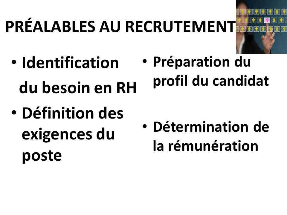 PRÉALABLES AU RECRUTEMENT Identification du besoin en RH Définition des exigences du poste Préparation du profil du candidat Détermination de la rémunération