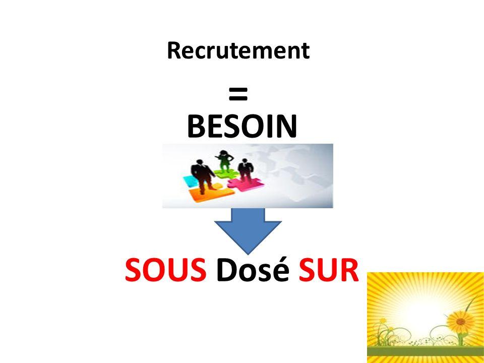 Recrutement = BESOIN SOUS Dosé SUR