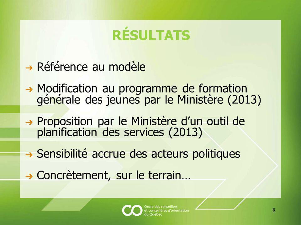 PERSPECTIVES Diffusion du Guide de pratique 2 e État de situation en 2014 Nécessité de maintenir une pression Élections éventuelles au Québec 9