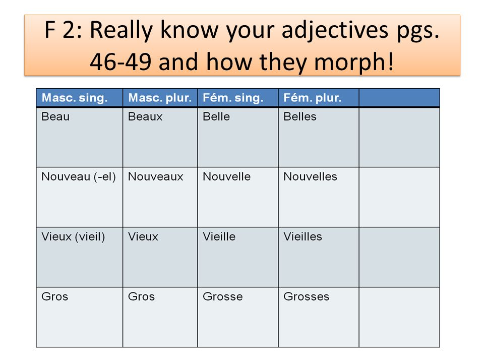 F 2: Really know your adjectives pgs. 46-49 and how they morph!