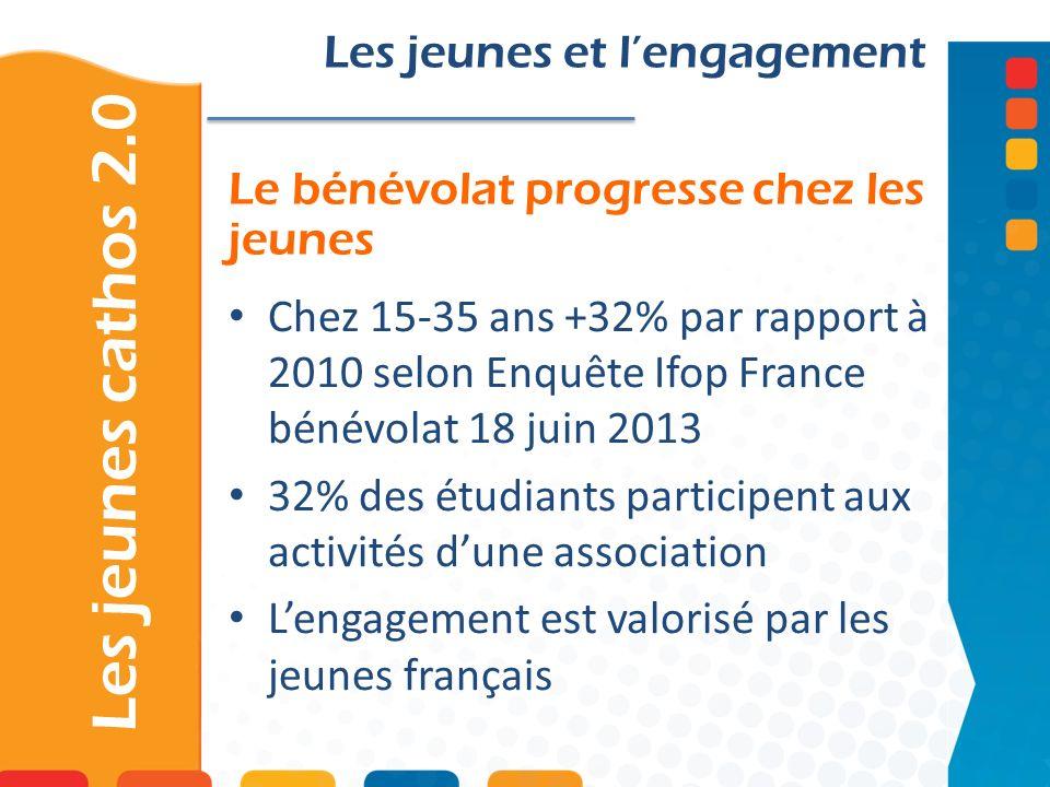 Le bénévolat progresse chez les jeunes Les jeunes cathos 2.0 Les jeunes et lengagement Chez 15-35 ans +32% par rapport à 2010 selon Enquête Ifop Franc