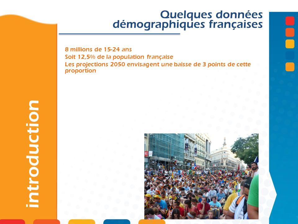 Les moins de 25 ans sont : 31% de la population française 23% des 18-24 ans sont pauvres ( + 5 points / 2004) introduction Quelques données démographiques françaises