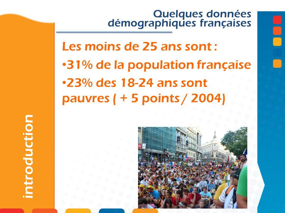 Les moins de 25 ans sont : 31% de la population française 23% des 18-24 ans sont pauvres ( + 5 points / 2004) introduction Quelques données démographi